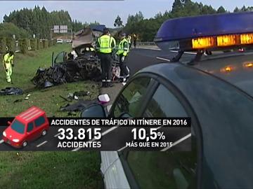 Frame 9.976393 de: Se dispara el número de accidentes de tráfico en los desplazamientos en el trabajo o de regreso a casa