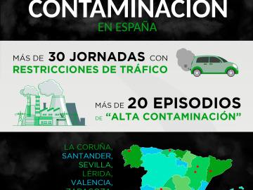 Los efectos de la contaminación en España en 2017