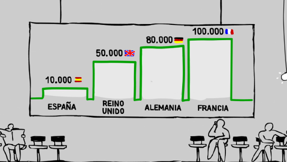 España, a la cola de Europa en número de desfibriladores