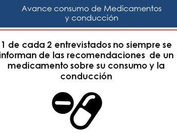 Avance estudio Medicamentos
