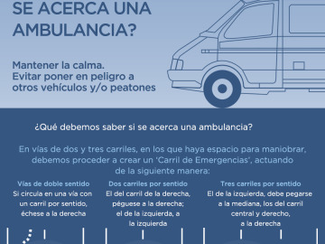 Infografía ambulancias Ponle Freno