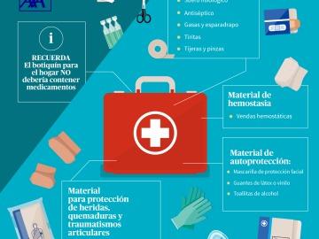 ¿Qué no debe faltar en tu botiquín de primeros auxilios?