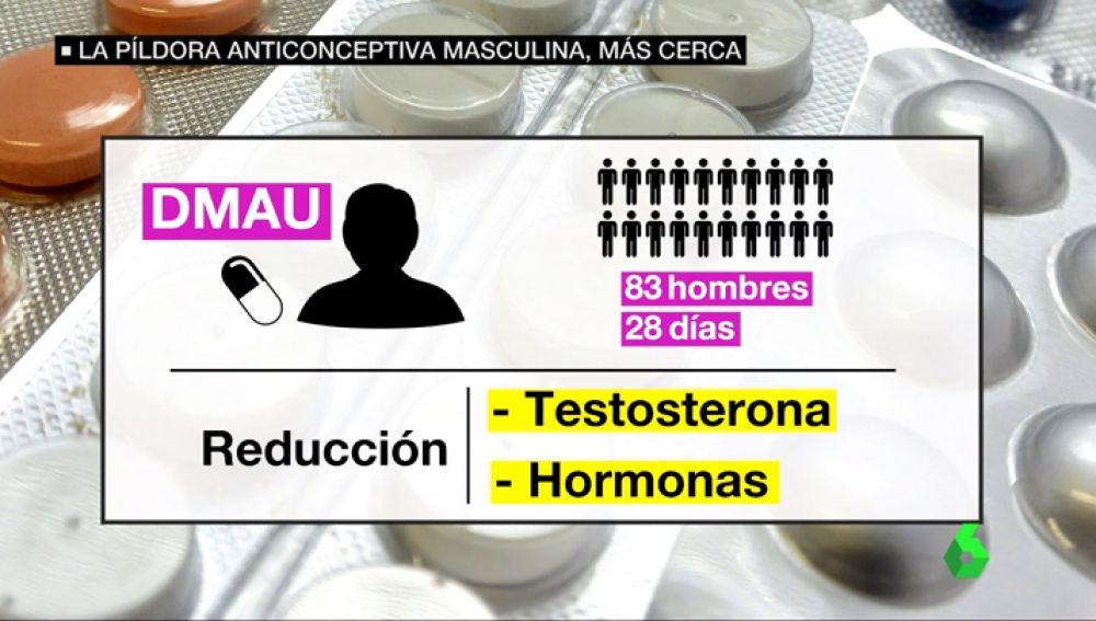 La píldora anticonceptiva para hombres, cada vez más cerca